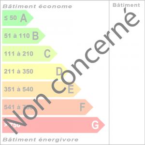 Diagnostic classe énergie : A indice : 0 kWhEP/m².an