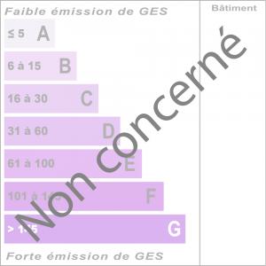 Diagnostic classe climat : A indice : 0 KgéqCO2/m².an
