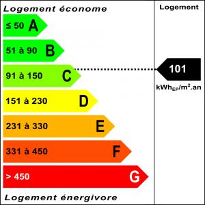 Diagnostic classe énergie : C indice : 101 kWhEP/m².an