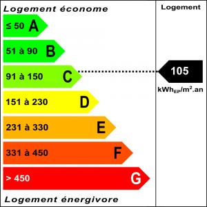 Diagnostic classe énergie : C indice : 105 kWhEP/m².an