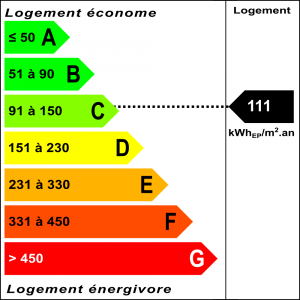 Diagnostic classe énergie : C indice : 111 kWhEP/m².an