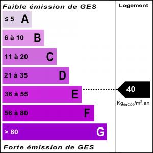 Diagnostic classe climat : E indice : 40 KgéqCO2/m².an