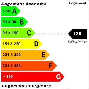Diagnostic classe énergie : C indice : 126 kWhEP/m².an