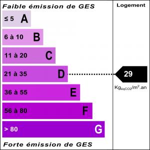 Diagnostic classe climat : D indice : 29 KgéqCO2/m².an