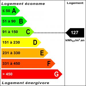 Diagnostic classe énergie : C indice : 127 kWhEP/m².an
