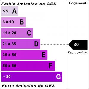 Diagnostic classe climat : D indice : 30 KgéqCO2/m².an