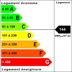 Diagnostic classe énergie : C indice : 144 kWhEP/m².an