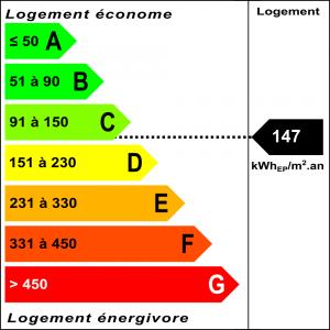 Diagnostic classe énergie : C indice : 147.29 kWhEP/m².an