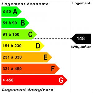 Diagnostic classe énergie : C indice : 148 kWhEP/m².an