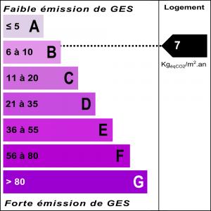 Diagnostic classe climat : B indice : 6.8 KgéqCO2/m².an