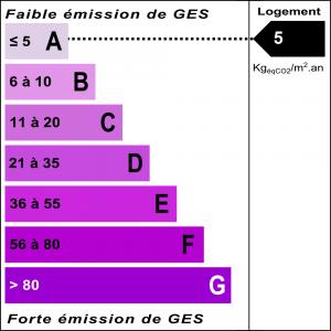 Diagnostic classe climat : A indice : 5 KgéqCO2/m².an