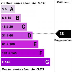 Diagnostic classe climat : E indice : 38 KgéqCO2/m².an