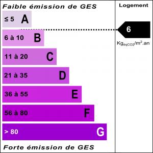 Diagnostic classe climat : B indice : 6 KgéqCO2/m².an
