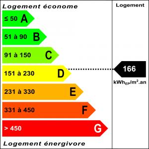 Diagnostic classe énergie : D indice : 166 kWhEP/m².an