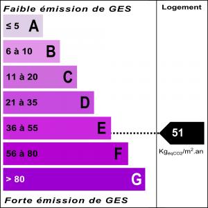 Diagnostic classe climat : E indice : 51 KgéqCO2/m².an