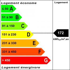 Diagnostic classe énergie : D indice : 172 kWhEP/m².an