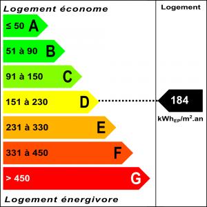 Diagnostic classe énergie : D indice : 184 kWhEP/m².an