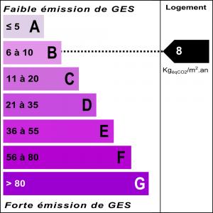 Diagnostic classe climat : B indice : 8.5 KgéqCO2/m².an