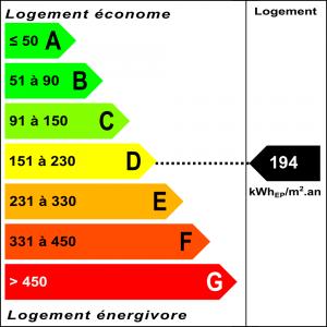 Diagnostic classe énergie : D indice : 194.7 kWhEP/m².an