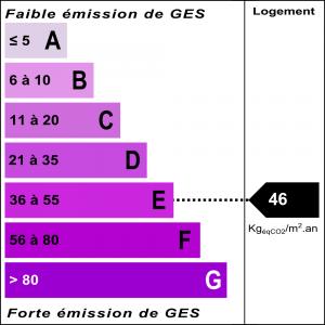 Diagnostic classe climat : E indice : 46 KgéqCO2/m².an