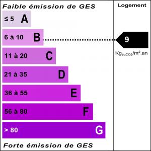 Diagnostic classe climat : B indice : 9 KgéqCO2/m².an