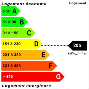 Diagnostic classe énergie : D indice : 205.14 kWhEP/m².an
