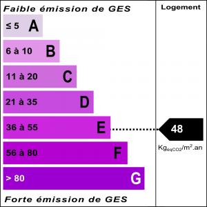 Diagnostic classe climat : E indice : 48 KgéqCO2/m².an