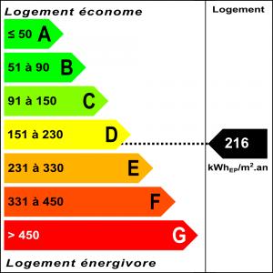 Diagnostic classe énergie : D indice : 216 kWhEP/m².an