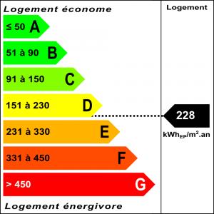 Diagnostic classe énergie : D indice : 228 kWhEP/m².an