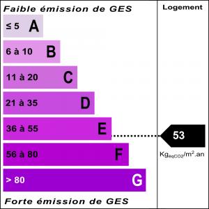 Diagnostic classe climat : E indice : 53 KgéqCO2/m².an