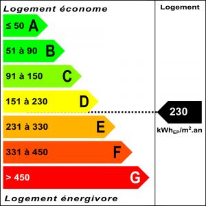Diagnostic classe énergie : D indice : 230 kWhEP/m².an