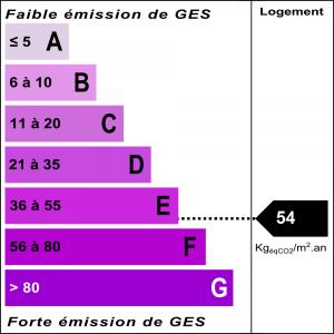 Diagnostic classe climat : E indice : 54 KgéqCO2/m².an