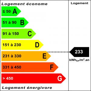 Diagnostic classe énergie : E indice : 233 kWhEP/m².an