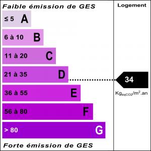 Diagnostic classe climat : D indice : 34 KgéqCO2/m².an