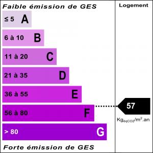 Diagnostic classe climat : F indice : 57 KgéqCO2/m².an