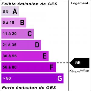 Diagnostic classe climat : F indice : 56 KgéqCO2/m².an