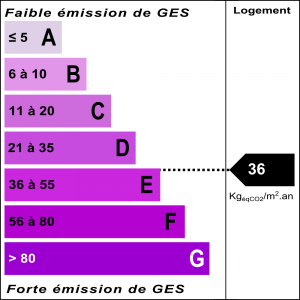 Diagnostic classe climat : E indice : 36 KgéqCO2/m².an