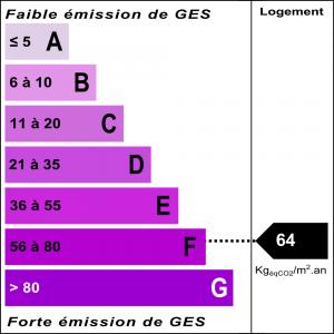 Diagnostic classe climat : F indice : 64 KgéqCO2/m².an