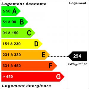 Diagnostic classe énergie : E indice : 294 kWhEP/m².an