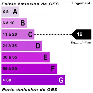 Diagnostic classe climat : C indice : 16 KgéqCO2/m².an