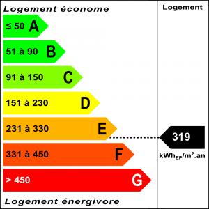 Diagnostic classe énergie : E indice : 319 kWhEP/m².an