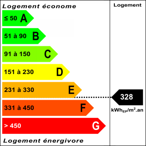 Diagnostic classe énergie : E indice : 328 kWhEP/m².an