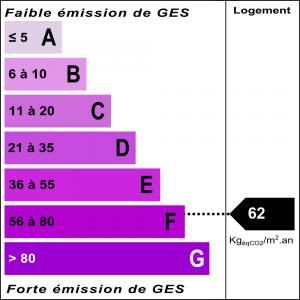 Diagnostic classe climat : F indice : 62 KgéqCO2/m².an