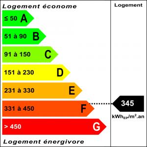 Diagnostic classe énergie : F indice : 345 kWhEP/m².an