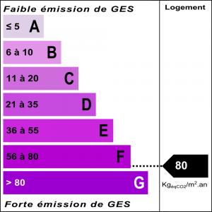 Diagnostic classe climat : F indice : 80 KgéqCO2/m².an