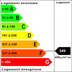 Diagnostic classe énergie : F indice : 349 kWhEP/m².an