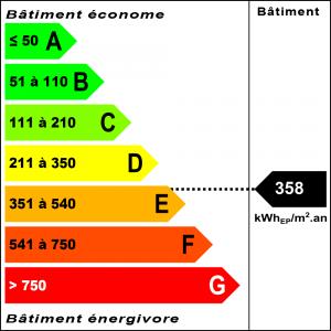 Diagnostic classe énergie : F indice : 358 kWhEP/m².an