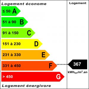 Diagnostic classe énergie : F indice : 367 kWhEP/m².an