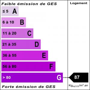 Diagnostic classe climat : G indice : 87 KgéqCO2/m².an