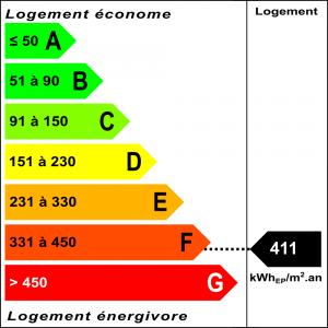 Diagnostic classe énergie : F indice : 411 kWhEP/m².an